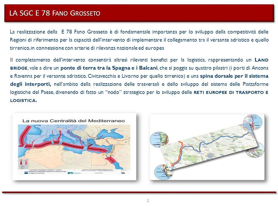 LA SGC E 78 F ANO G ROSSETO 2 La realizzazione della E 78 Fano Grosseto è di fondamentale importanza per lo sviluppo della competitività delle Regioni di riferimento per la capacità dellintervento di implementare il collegamento tra il versante adriatico e quello tirrenico, in connessione con arterie di rilevanza nazionale ed europea Il completamento dellintervento consentirà altresì rilevanti benefici per la logistica, rappresentando un L AND BRIDGE, vale a dire un ponte di terra tra la Spagna e i Balcani, che si poggia su quattro pilastri (i porti di Ancona e Ravenna per il versante adriatico, Civitavecchia e Livorno per quello tirrenico) e una spina dorsale per il sistema degli interporti, nellambito della realizzazione delle trasversali e dello sviluppo del sistema delle Piattaforme logistiche del Paese, divenendo di fatto un nodo strategico per lo sviluppo delle RETI EUROPEE DI TRASPORTO E LOGISTICA.