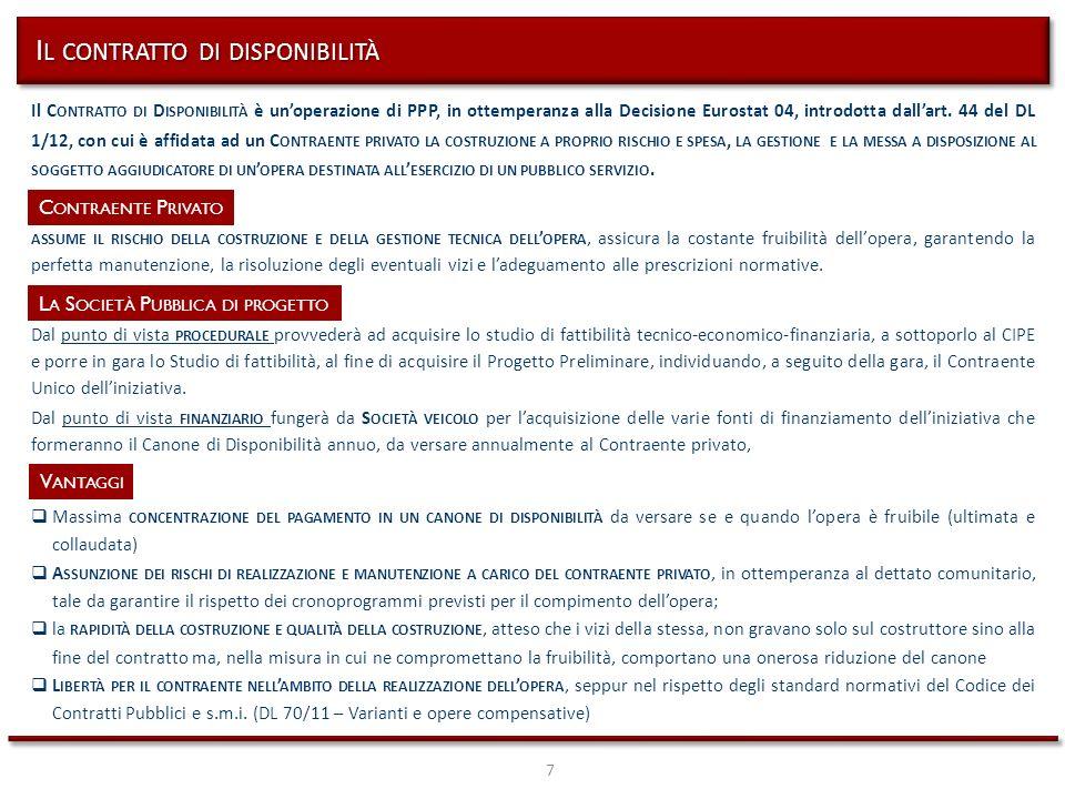 7 I L CONTRATTO DI DISPONIBILITÀ C ONTRAENTE P RIVATO Il C ONTRATTO DI D ISPONIBILITÀ è unoperazione di PPP, in ottemperanza alla Decisione Eurostat 0