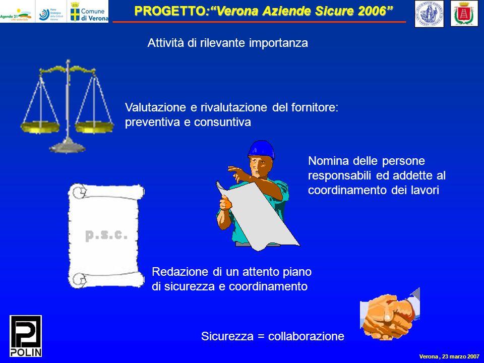 PROGETTO:Verona Aziende Sicure 2006 Verona, 23 marzo 2007 Attività di rilevante importanza Valutazione e rivalutazione del fornitore: preventiva e consuntiva Nomina delle persone responsabili ed addette al coordinamento dei lavori Redazione di un attento piano di sicurezza e coordinamento Sicurezza = collaborazione