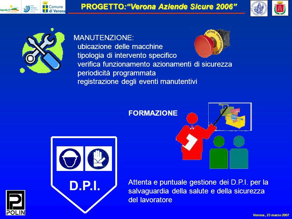 PROGETTO:Verona Aziende Sicure 2006 Verona, 23 marzo 2007 MANUTENZIONE: ubicazione delle macchine tipologia di intervento specifico verifica funzionamento azionamenti di sicurezza periodicità programmata registrazione degli eventi manutentivi FORMAZIONE Attenta e puntuale gestione dei D.P.I.