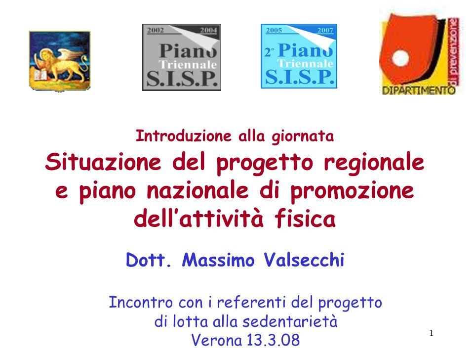 1 Introduzione alla giornata Situazione del progetto regionale e piano nazionale di promozione dellattività fisica Dott.