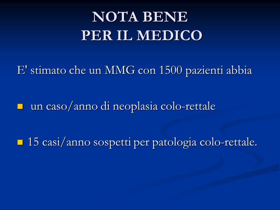 NOTA BENE PER IL MEDICO E' stimato che un MMG con 1500 pazienti abbia un caso/anno di neoplasia colo-rettale un caso/anno di neoplasia colo-rettale 15