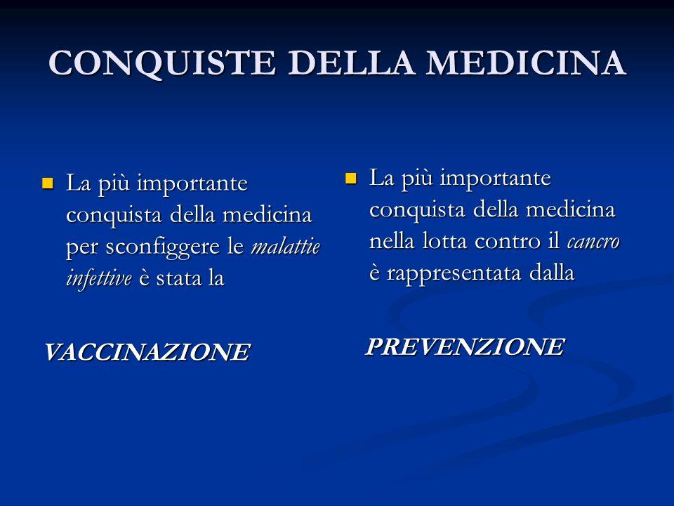 CONQUISTE DELLA MEDICINA La più importante conquista della medicina per sconfiggere le malattie infettive è stata la La più importante conquista della