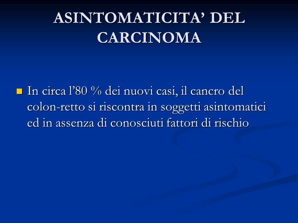 ASINTOMATICITA DEL CARCINOMA In circa l80 % dei nuovi casi, il cancro del colon-retto si riscontra in soggetti asintomatici ed in assenza di conosciut