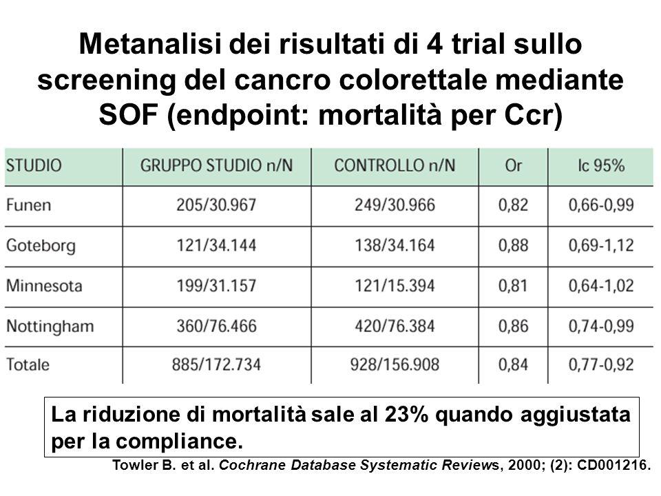 Metanalisi dei risultati di 4 trial sullo screening del cancro colorettale mediante SOF (endpoint: mortalità per Ccr) Towler B.