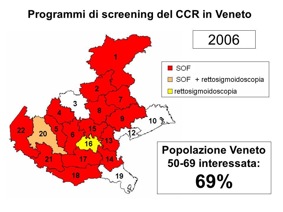 Programmi di screening del CCR in Veneto Popolazione Veneto 50-69 interessata: 69% 2006