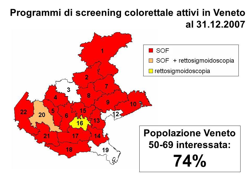 Programmi di screening colorettale attivi in Veneto al 31.12.2007 Popolazione Veneto 50-69 interessata: 74%