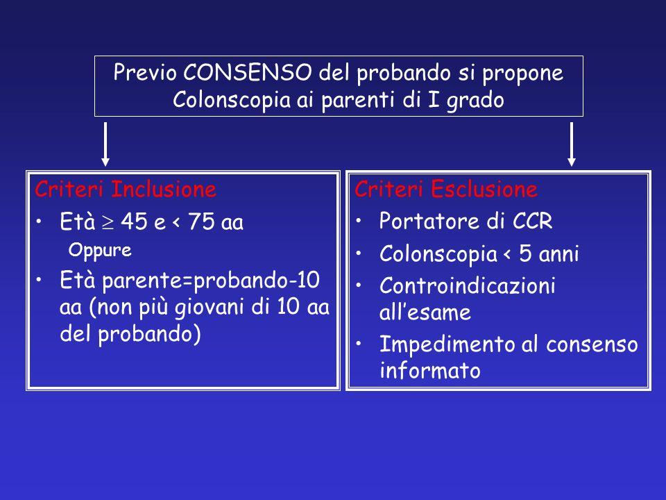 Previo CONSENSO del probando si propone Colonscopia ai parenti di I grado Criteri Inclusione Età 45 e < 75 aa Oppure Età parente=probando-10 aa (non p