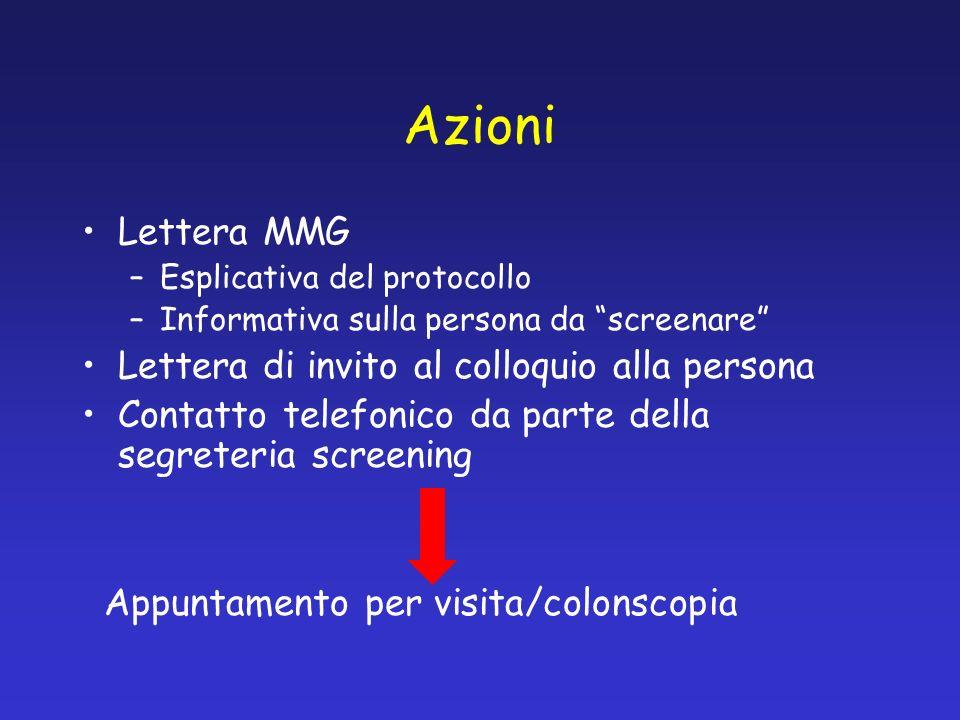 Azioni Lettera MMG –Esplicativa del protocollo –Informativa sulla persona da screenare Lettera di invito al colloquio alla persona Contatto telefonico
