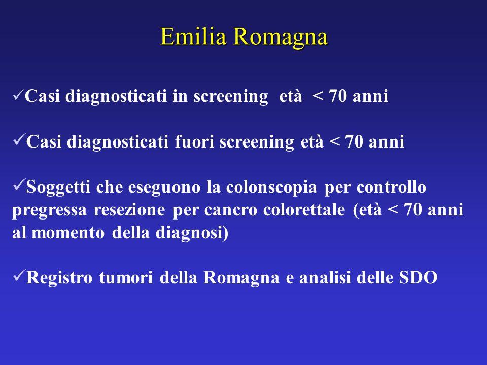 Emilia Romagna Casi diagnosticati in screening età < 70 anni Casi diagnosticati fuori screening età < 70 anni Soggetti che eseguono la colonscopia per