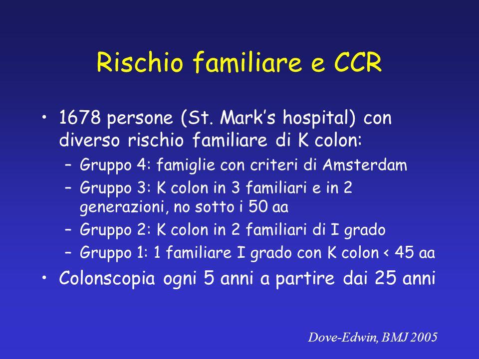 Rischio familiare e CCR 1678 persone (St. Marks hospital) con diverso rischio familiare di K colon: –Gruppo 4: famiglie con criteri di Amsterdam –Grup