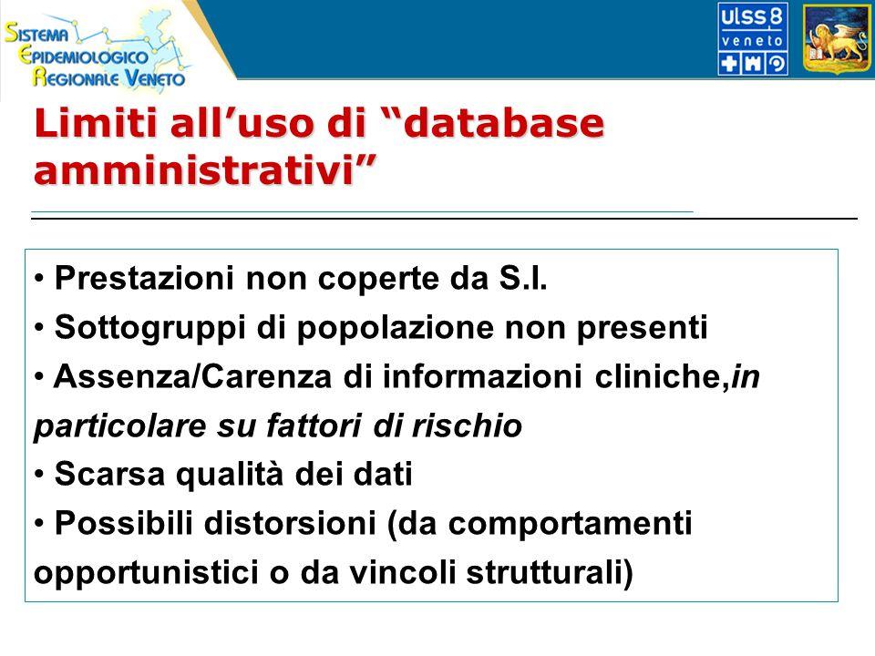 Limiti alluso di database amministrativi Prestazioni non coperte da S.I.