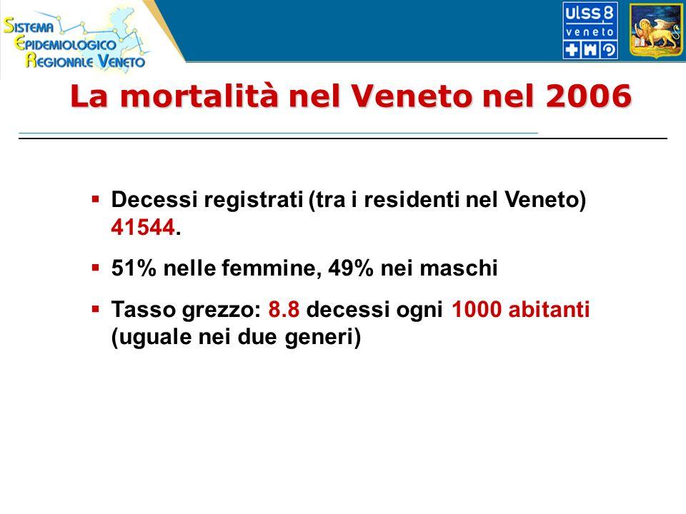 La mortalità nel Veneto nel 2006 Decessi registrati (tra i residenti nel Veneto) 41544.