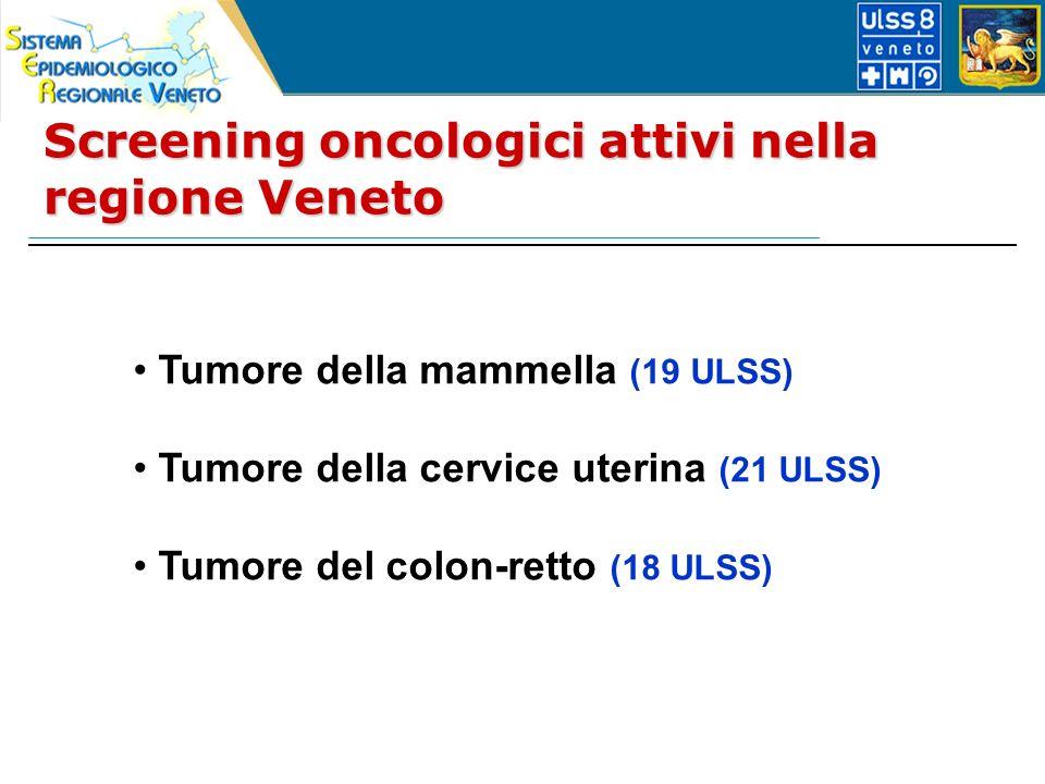 Screening oncologici attivi nella regione Veneto Tumore della mammella (19 ULSS) Tumore della cervice uterina (21 ULSS) Tumore del colon-retto (18 ULSS)