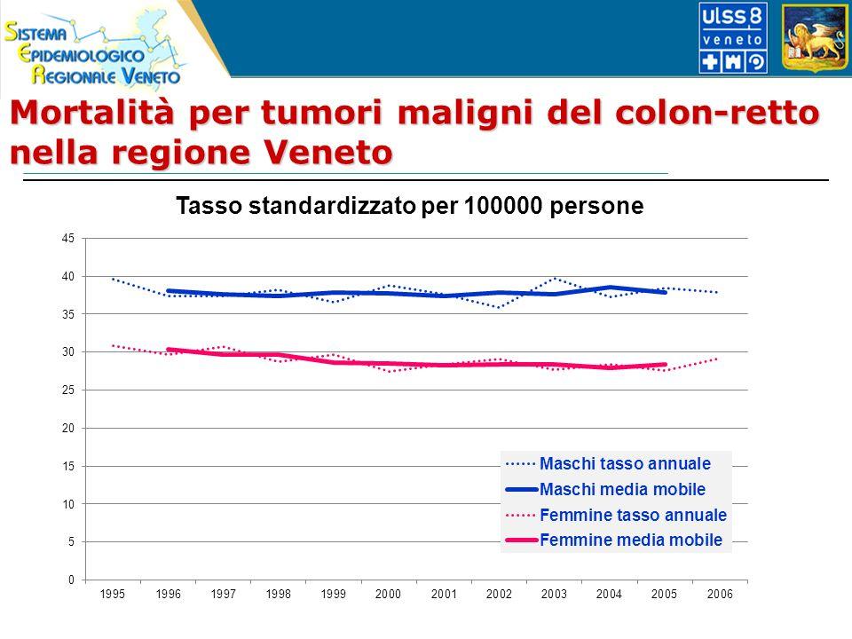 Mortalità per tumori maligni del colon-retto nella regione Veneto Tasso standardizzato per 100000 persone