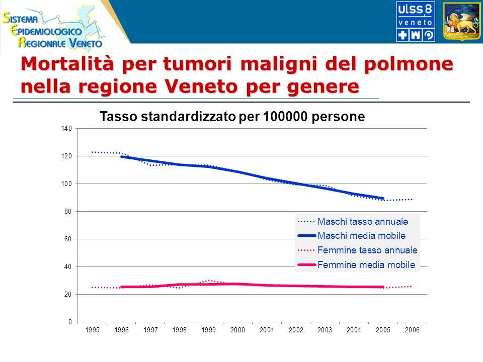 Mortalità per tumori maligni del polmone nella regione Veneto per genere Tasso standardizzato per 100000 persone