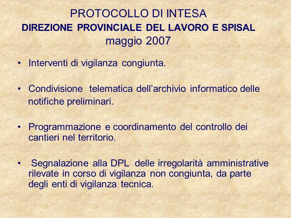 PROTOCOLLO DI INTESA DIREZIONE PROVINCIALE DEL LAVORO E SPISAL maggio 2007 Interventi di vigilanza congiunta. Condivisione telematica dellarchivio inf