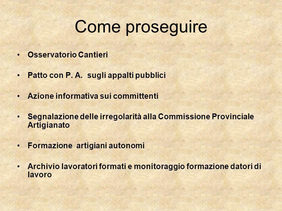 Come proseguire Osservatorio Cantieri Patto con P.