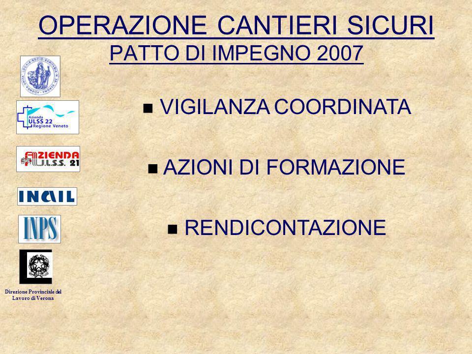 OPERAZIONE CANTIERI SICURI PATTO DI IMPEGNO 2007 VIGILANZA COORDINATA AZIONI DI FORMAZIONE RENDICONTAZIONE Direzione Provinciale del Lavoro di Verona