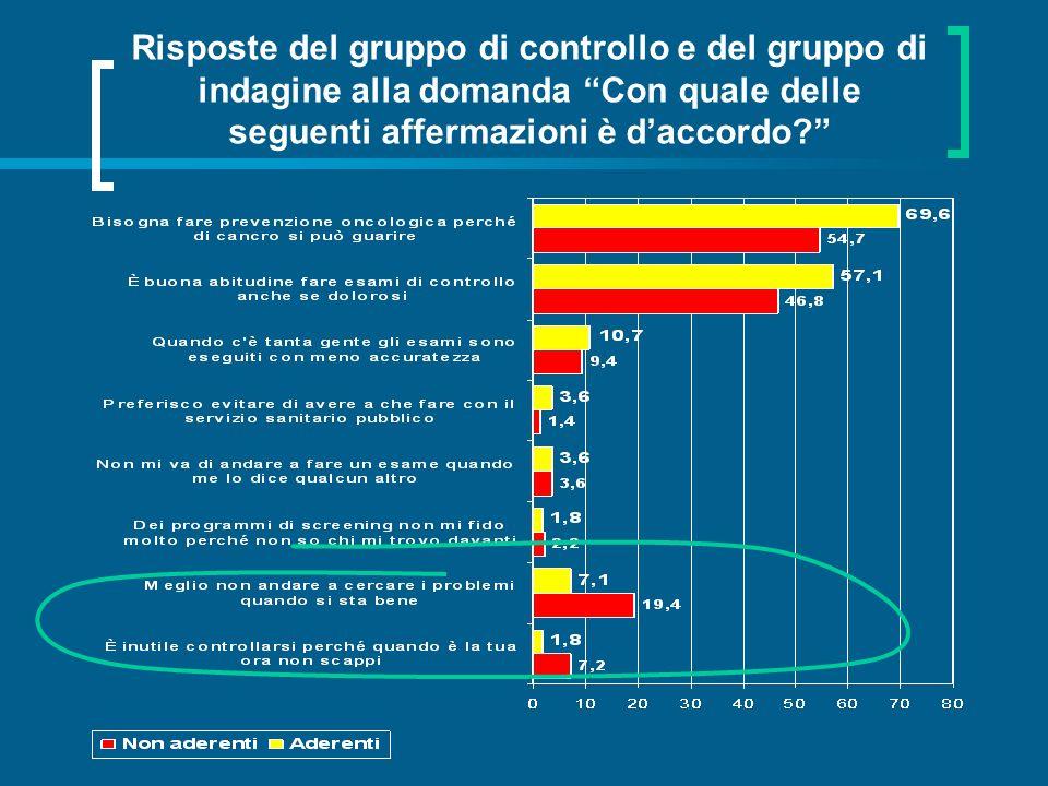 Risposte del gruppo di controllo e del gruppo di indagine alla domanda Con quale delle seguenti affermazioni è daccordo?