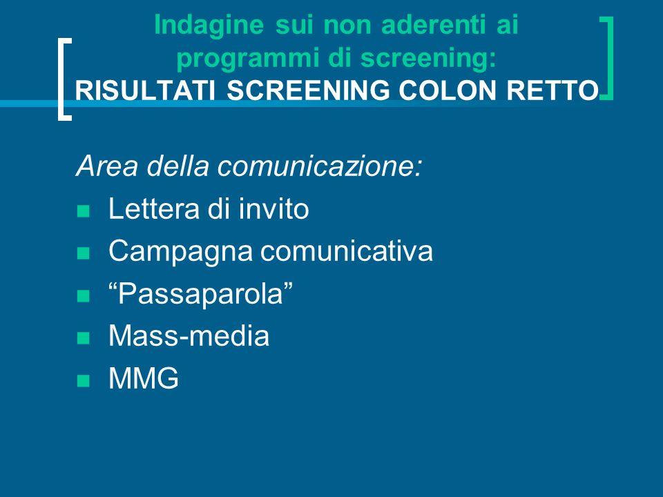 Indagine sui non aderenti ai programmi di screening: RISULTATI SCREENING COLON RETTO Area della comunicazione: Lettera di invito Campagna comunicativa Passaparola Mass-media MMG