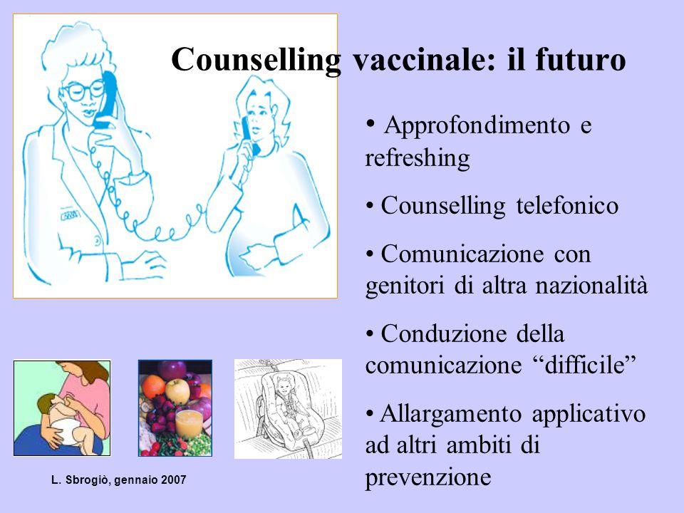 Counselling vaccinale: il futuro L. Sbrogiò, gennaio 2007 Approfondimento e refreshing Counselling telefonico Comunicazione con genitori di altra nazi