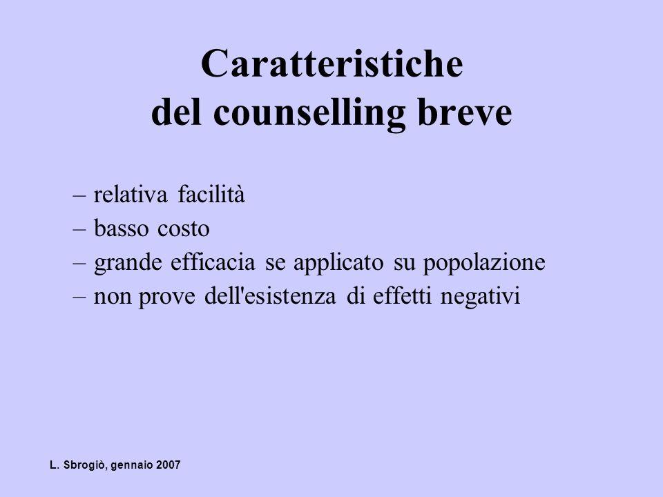 Caratteristiche del counselling breve –relativa facilità –basso costo –grande efficacia se applicato su popolazione –non prove dell'esistenza di effet