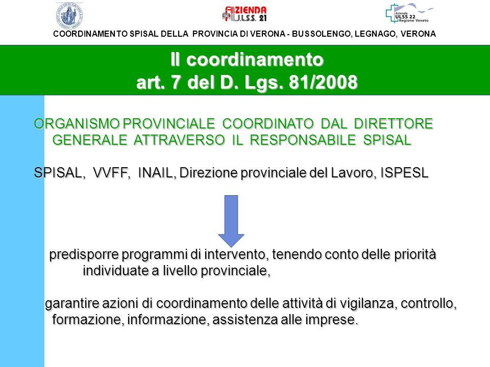 COORDINAMENTO SPISAL DELLA PROVINCIA DI VERONA - BUSSOLENGO, LEGNAGO, VERONA Il coordinamento art. 7 del D. Lgs. 81/2008 ORGANISMO PROVINCIALE COORDIN