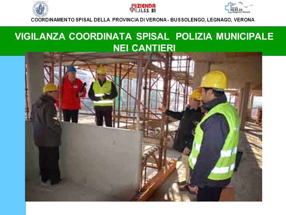 VIGILANZA COORDINATA SPISAL POLIZIA MUNICIPALE NEI CANTIERI