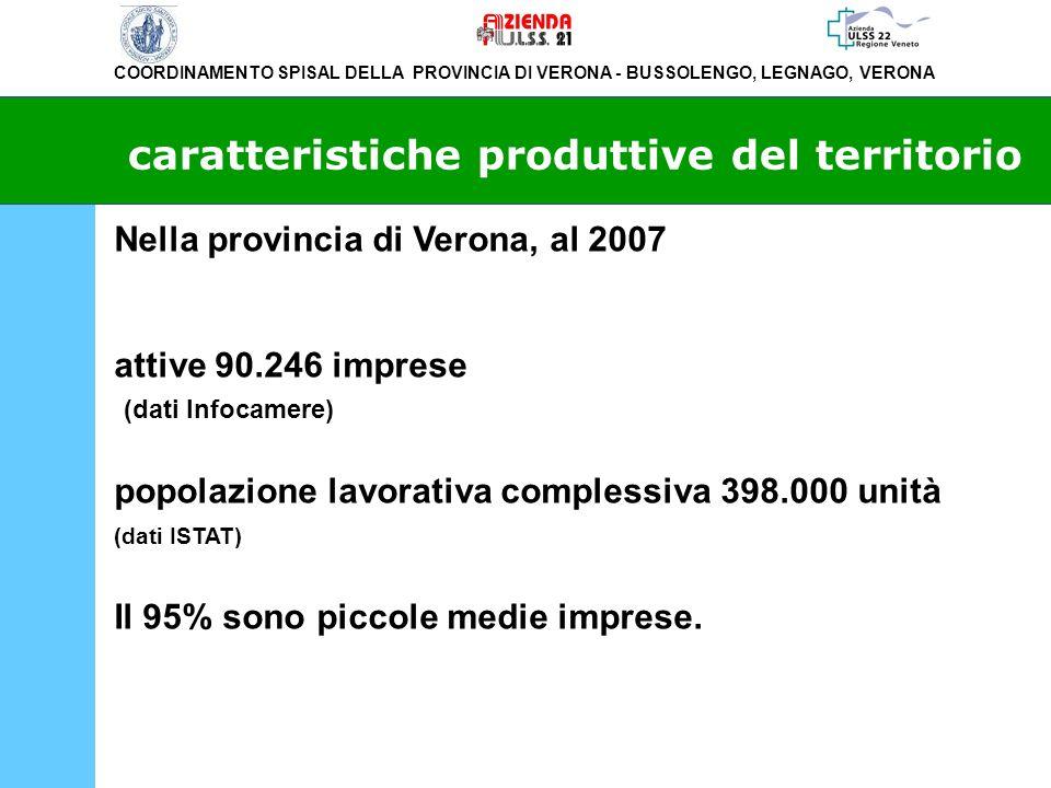 COORDINAMENTO SPISAL DELLA PROVINCIA DI VERONA - BUSSOLENGO, LEGNAGO, VERONA caratteristiche produttive del territorio Nella provincia di Verona, al 2