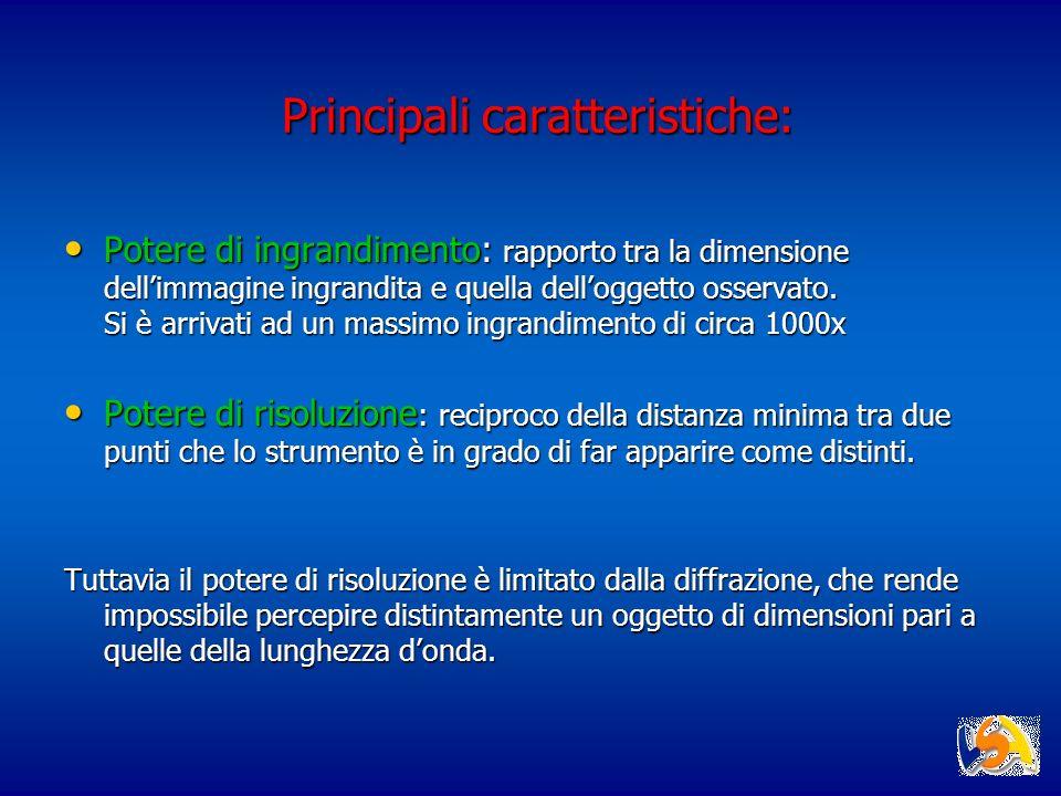 Principali caratteristiche: Principali caratteristiche: Potere di ingrandimento: rapporto tra la dimensione dellimmagine ingrandita e quella dellogget