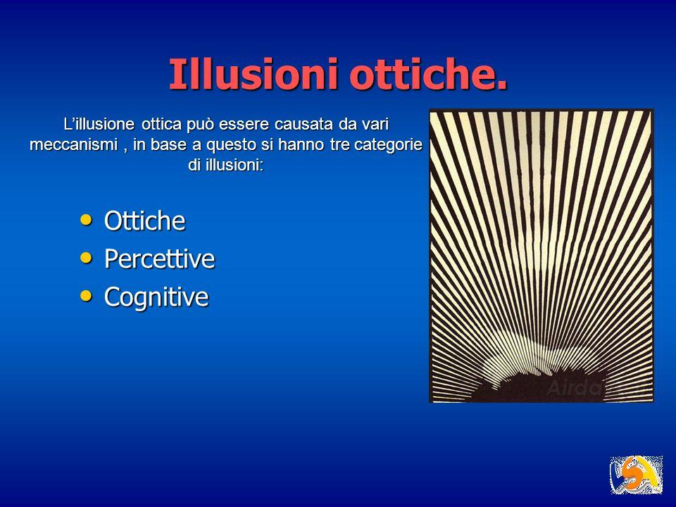 Illusioni ottiche. Ottiche Ottiche Percettive Percettive Cognitive Cognitive Lillusione ottica può essere causata da vari meccanismi, in base a questo
