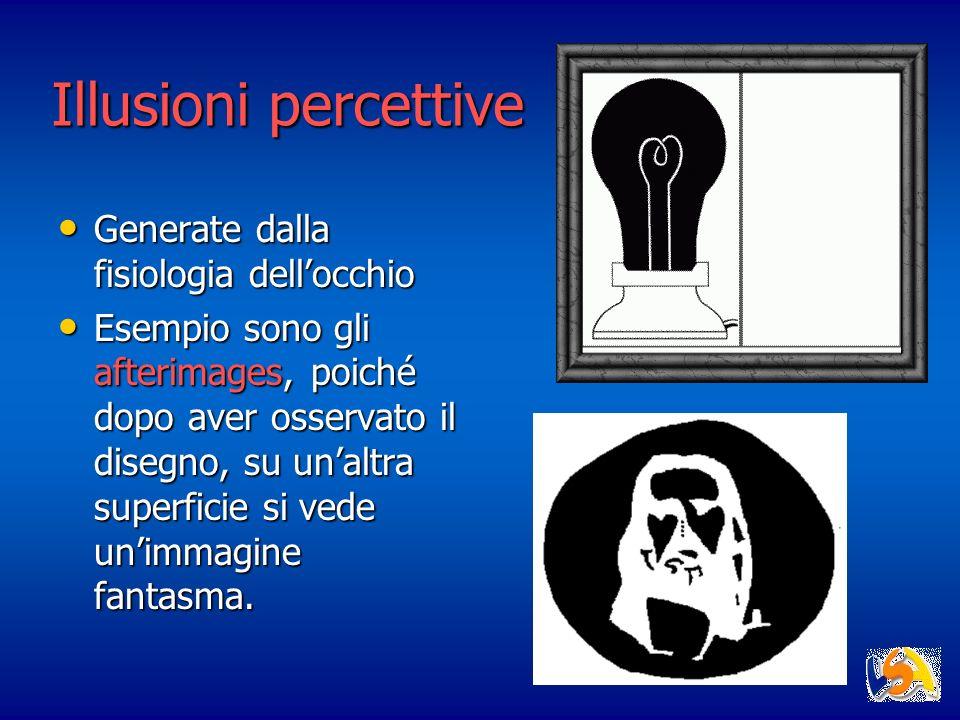 Illusioni percettive Generate dalla fisiologia dellocchio Generate dalla fisiologia dellocchio Esempio sono gli afterimages, poiché dopo aver osservat