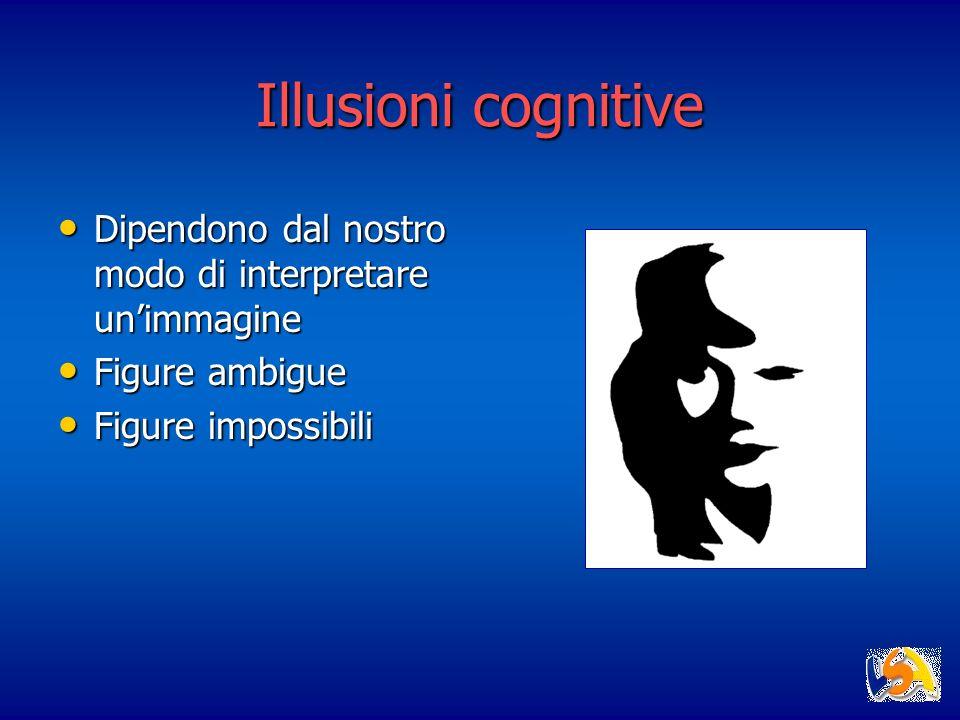 Illusioni cognitive Dipendono dal nostro modo di interpretare unimmagine Dipendono dal nostro modo di interpretare unimmagine Figure ambigue Figure am