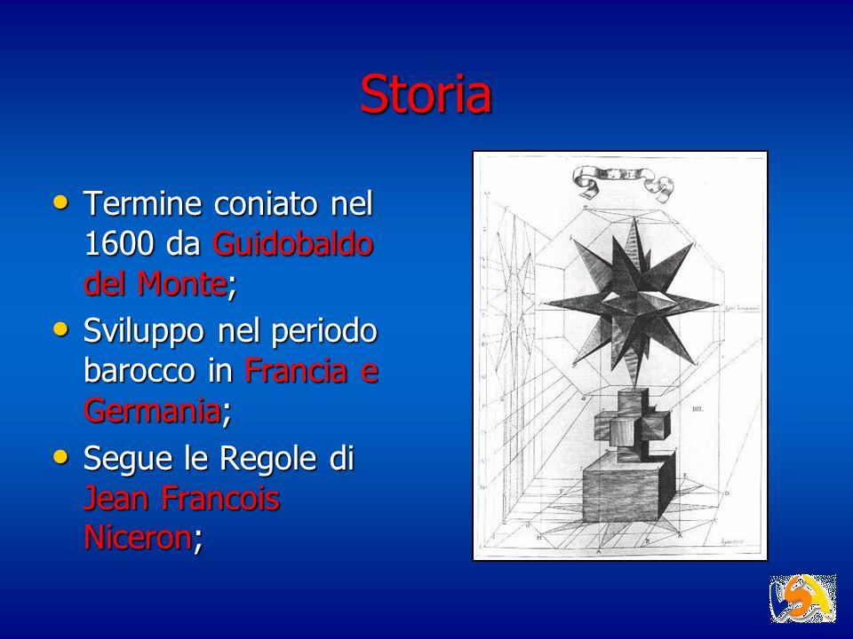 Storia Termine coniato nel 1600 da Guidobaldo del Monte; Termine coniato nel 1600 da Guidobaldo del Monte; Sviluppo nel periodo barocco in Francia e G