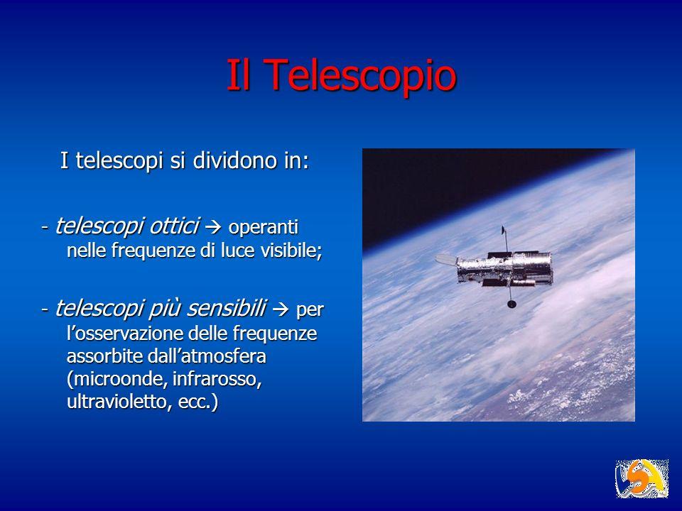 Il Telescopio I telescopi si dividono in: - telescopi ottici operanti nelle frequenze di luce visibile; - telescopi più sensibili per losservazione de