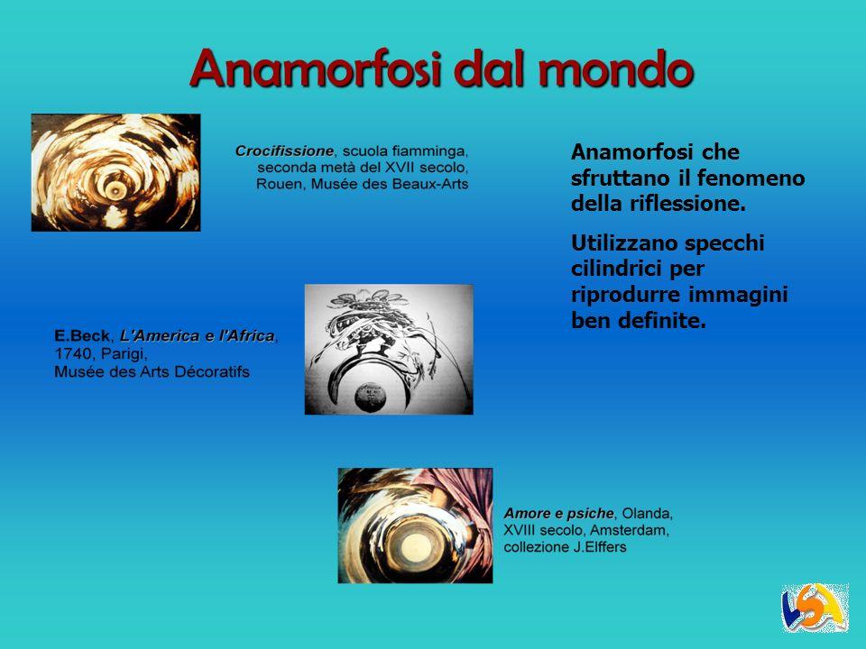 Anamorfosi dal mondo Anamorfosi che sfruttano il fenomeno della riflessione. Utilizzano specchi cilindrici per riprodurre immagini ben definite.