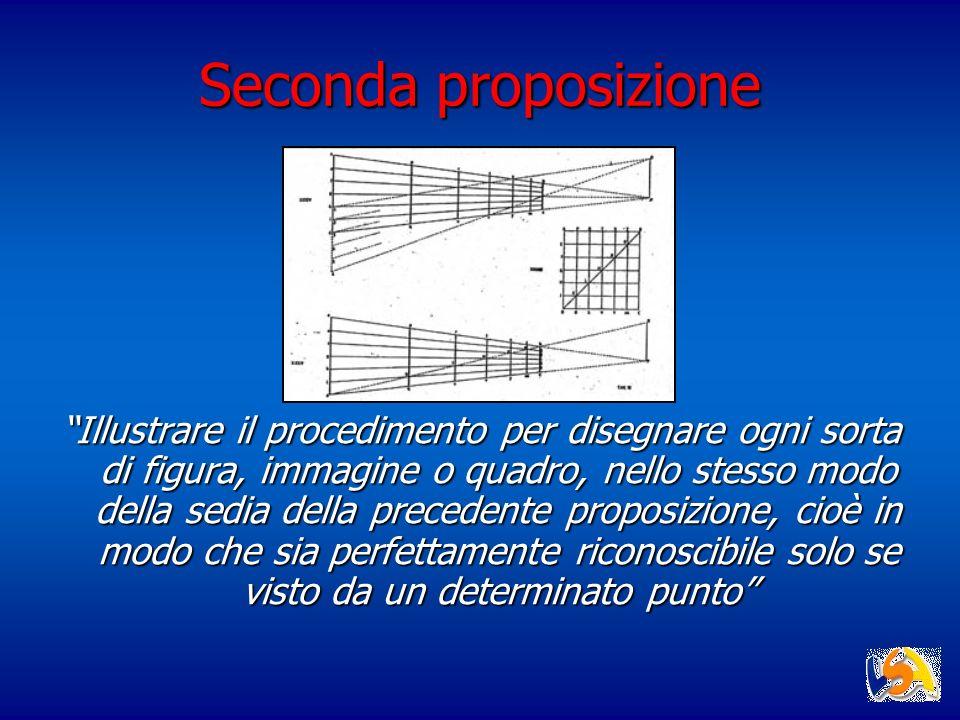 Seconda proposizione Illustrare il procedimento per disegnare ogni sorta di figura, immagine o quadro, nello stesso modo della sedia della precedente