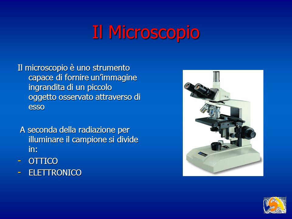 Il Microscopio Il microscopio è uno strumento capace di fornire unimmagine ingrandita di un piccolo oggetto osservato attraverso di esso A seconda del