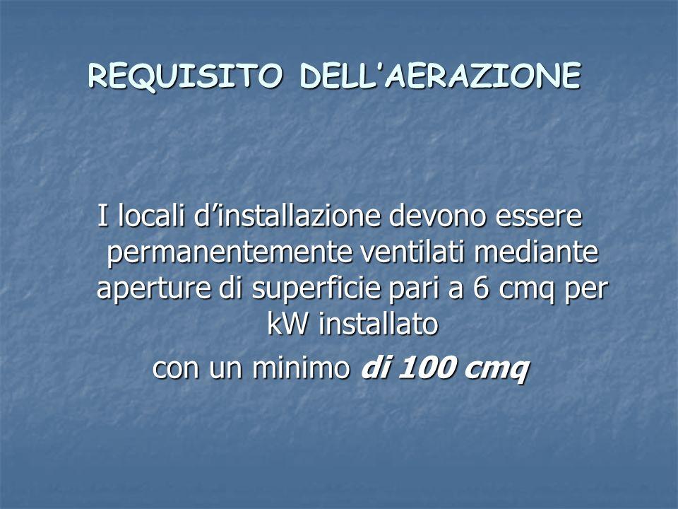 REQUISITO DELLAERAZIONE I locali dinstallazione devono essere permanentemente ventilati mediante aperture di superficie pari a 6 cmq per kW installato con un minimo di 100 cmq