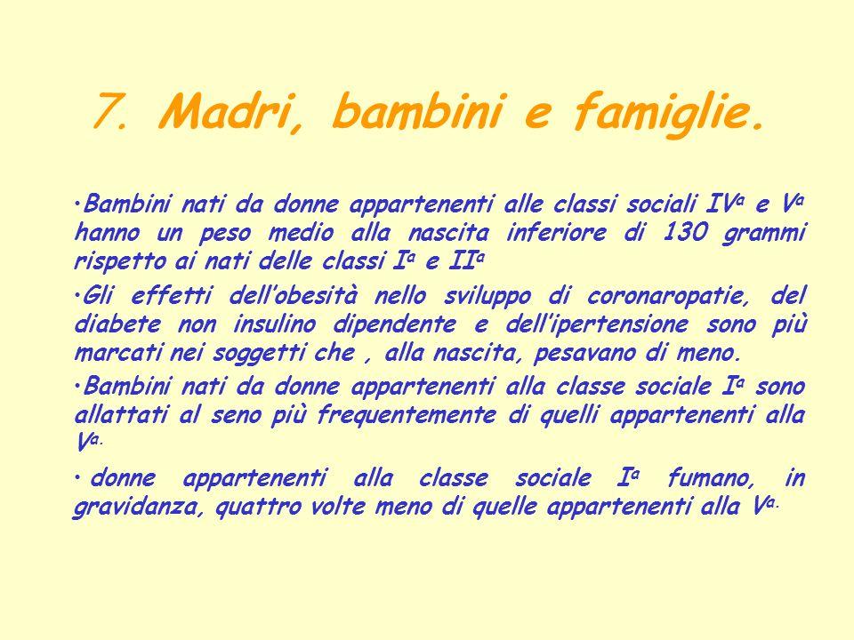 7. Madri, bambini e famiglie.