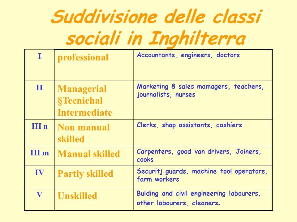Suddivisione delle classi sociali in Inghilterra I professionisti Commercialisti, ingegneri, medici II prof.