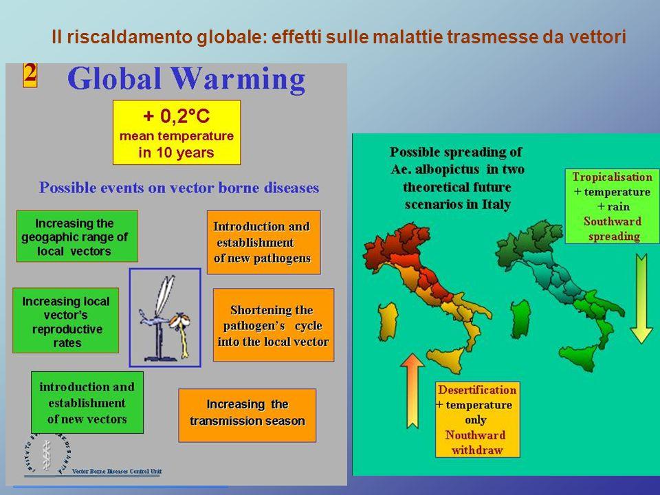 Malattie Trasmesse da Vettori M.I.P.I. - Romi Il riscaldamento globale: effetti sulle malattie trasmesse da vettori