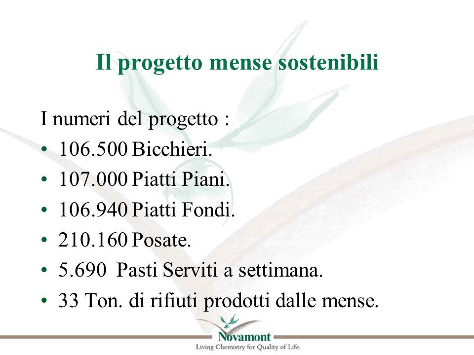 Il progetto mense sostenibili I numeri del progetto : 106.500 Bicchieri. 107.000 Piatti Piani. 106.940 Piatti Fondi. 210.160 Posate. 5.690 Pasti Servi