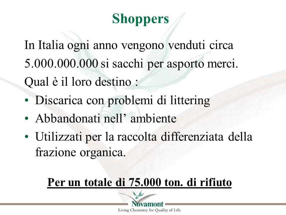 Shoppers In Italia ogni anno vengono venduti circa 5.000.000.000 si sacchi per asporto merci. Qual è il loro destino : Discarica con problemi di litte