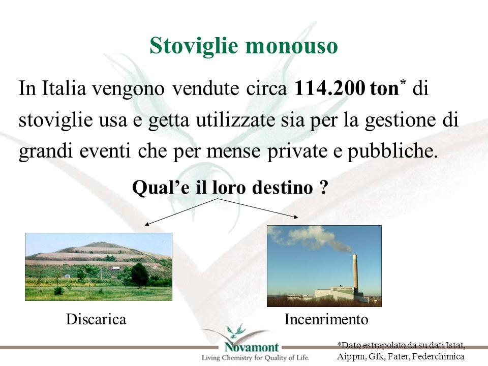 Stoviglie monouso In Italia vengono vendute circa 114.200 ton * di stoviglie usa e getta utilizzate sia per la gestione di grandi eventi che per mense