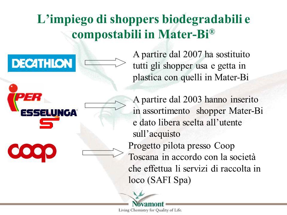 Limpiego di shoppers biodegradabili e compostabili in Mater-Bi ® A partire dal 2007 ha sostituito tutti gli shopper usa e getta in plastica con quelli