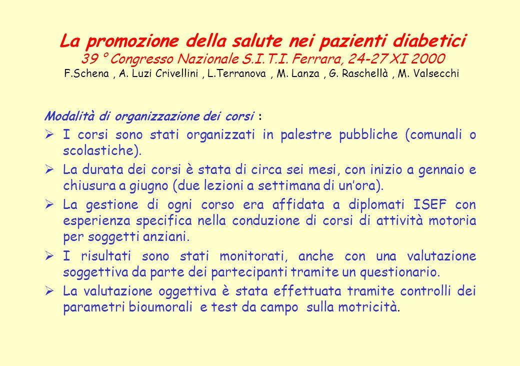 La promozione della salute nei pazienti diabetici 39 ° Congresso Nazionale S.I.T.I. Ferrara, 24-27 XI 2000 F.Schena, A. Luzi Crivellini, L.Terranova,
