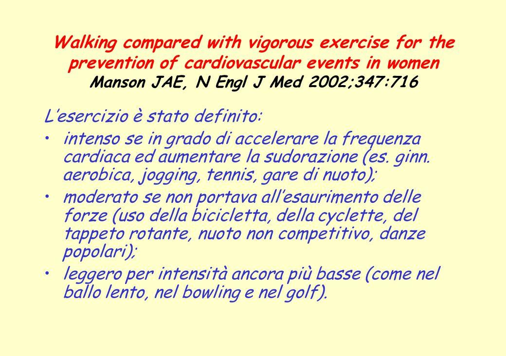 Walking compared with vigorous exercise for the prevention of cardiovascular events in women Manson JAE, N Engl J Med 2002;347:716 Risultati: sono stati documentati 345 nuovi casi di malattia coronarica e 1551 eventi cardiovascolari totali.