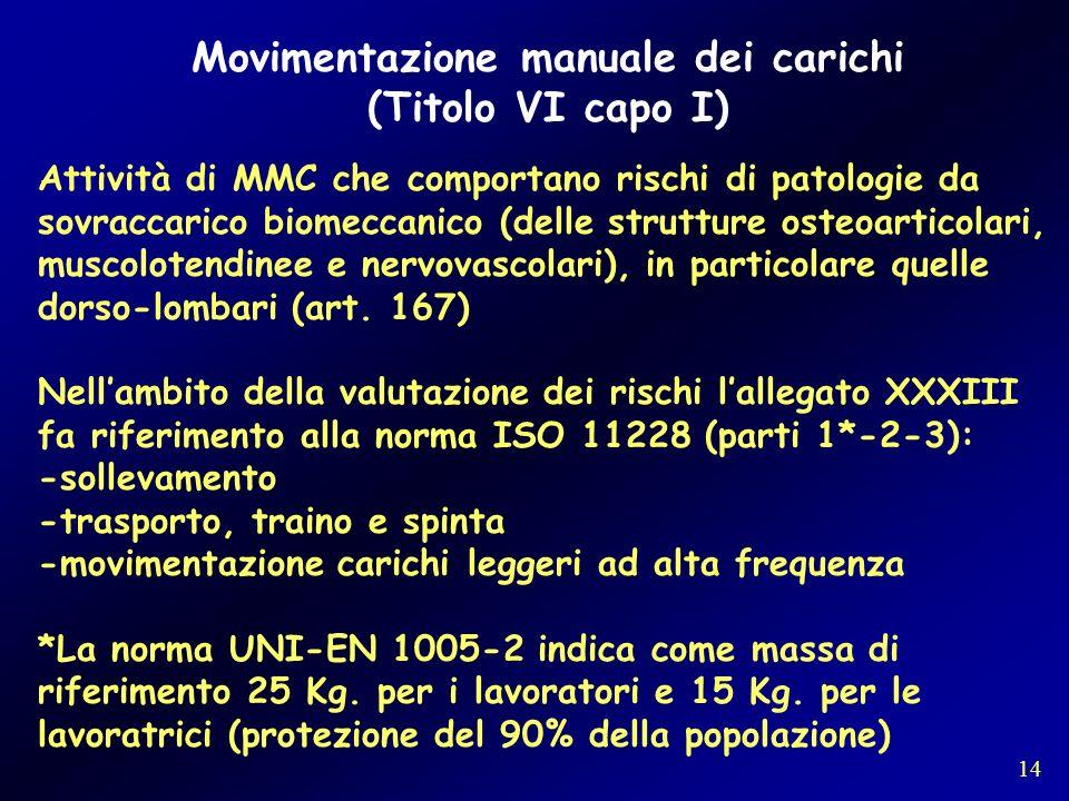 Movimentazione manuale dei carichi (Titolo VI capo I) Attività di MMC che comportano rischi di patologie da sovraccarico biomeccanico (delle strutture